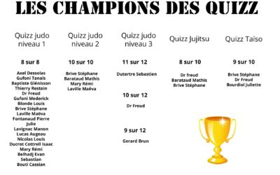 Champions des quizz